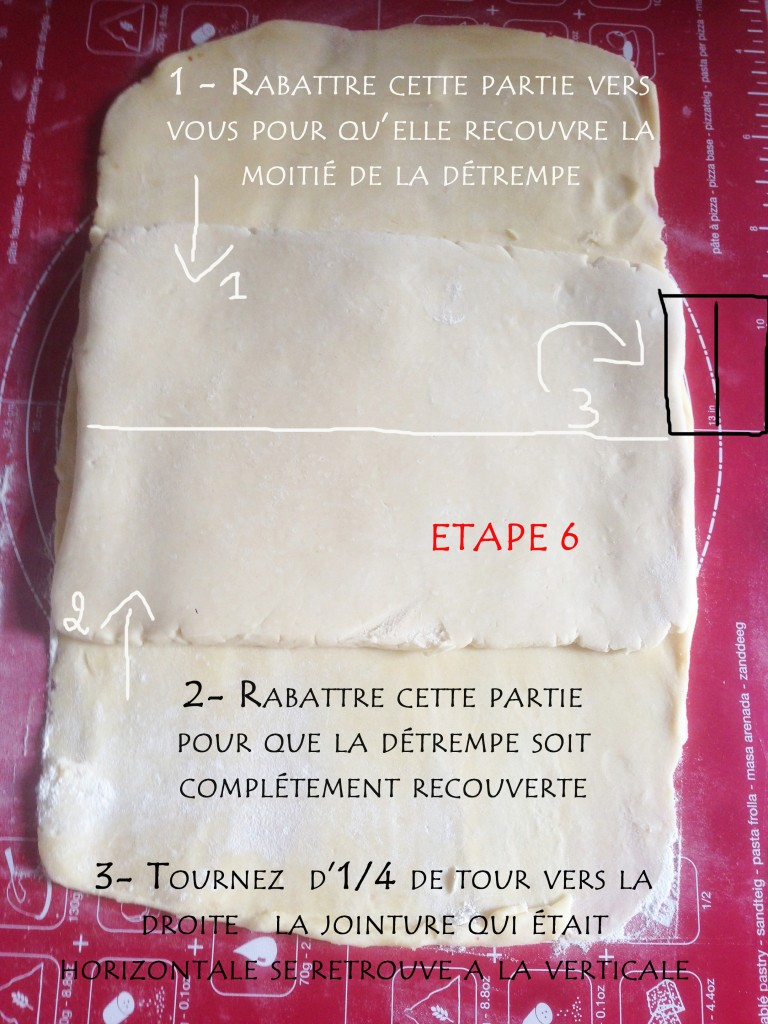 PF ETAPE 6